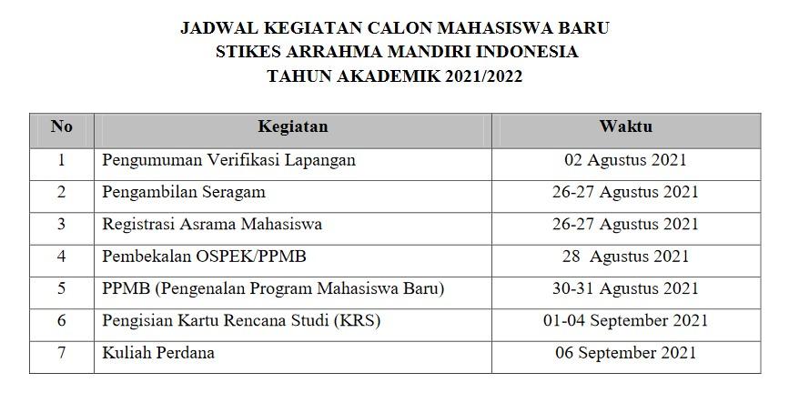 Pengumuman Hasil Verifikasi Lapangan Beasiswa KIP Kuliah Tahun Akademik 2021/2022
